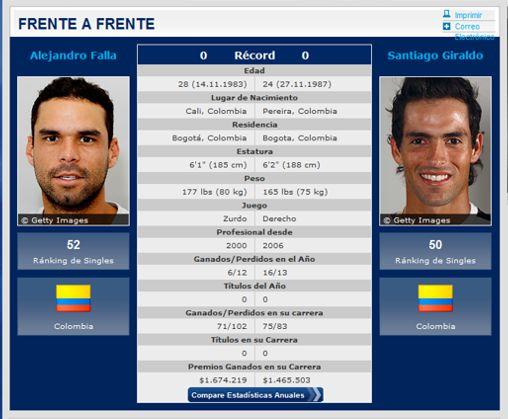 tenis colombiano