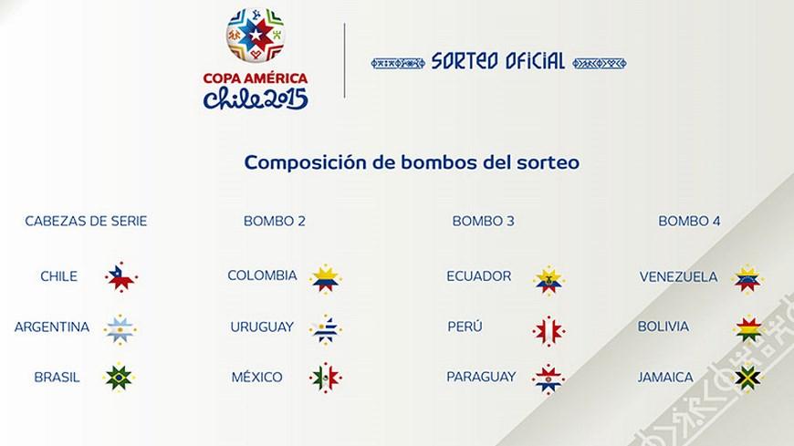 CopaAmerica BombosPHP1