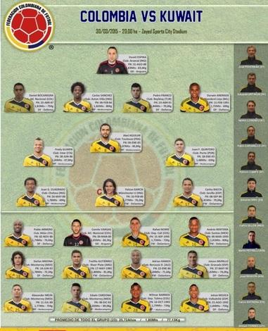 Colombia vs Kwait