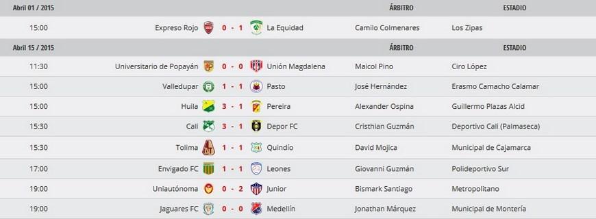 Resultados de los partidos del miércoles, en la cuarta fecha de la Copa Águila