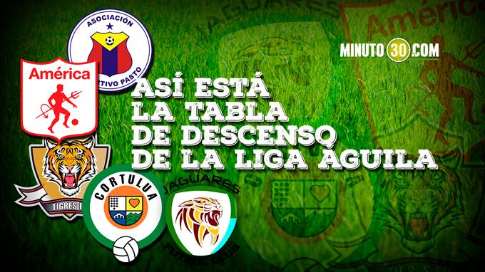 tabla descenso Liga