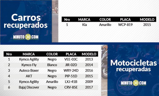 vehiculos_recuperados_02062017