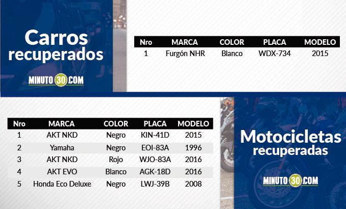 vehiculos_recuperados_21062017