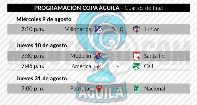 Programacion Copa Aguila Cuartos