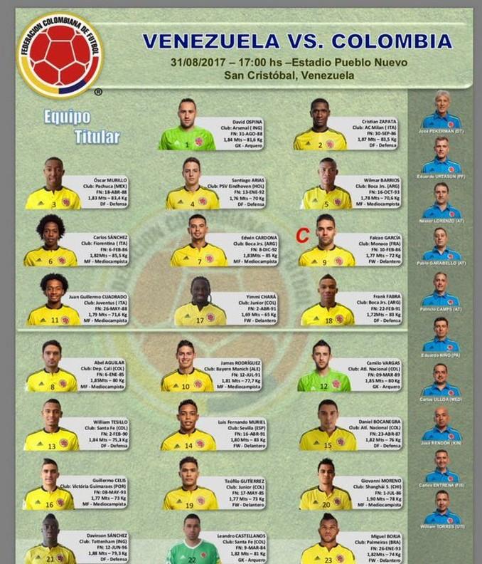 Seleccion Colombia Copiar