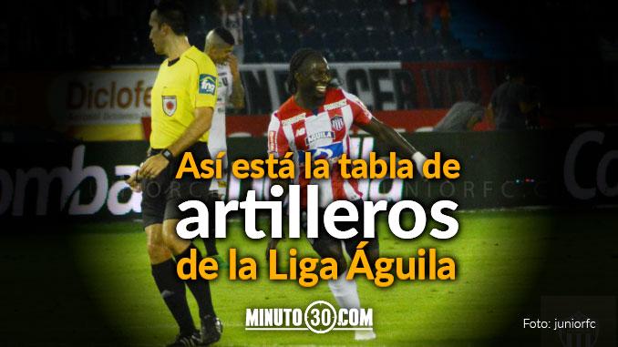 Tabla goleadores Liga1