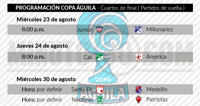 programacion Copa Aguila cuartos Vuelta