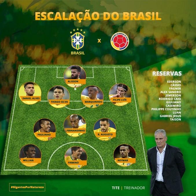 Nomina Brasil Copiar