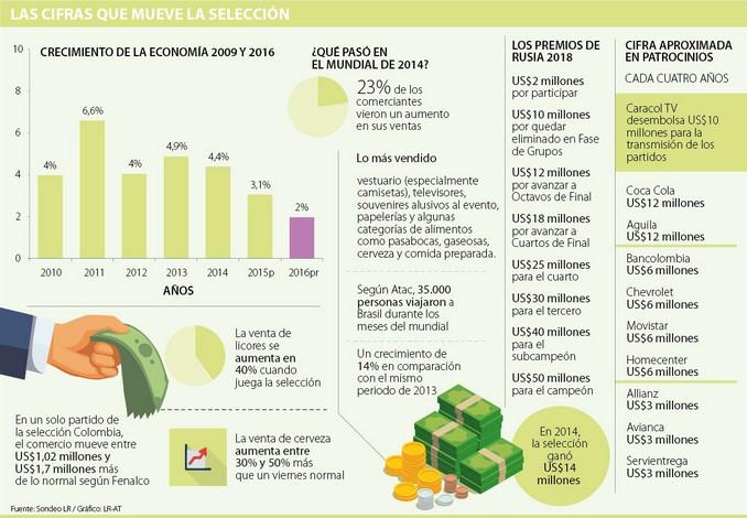 mundial republica economia