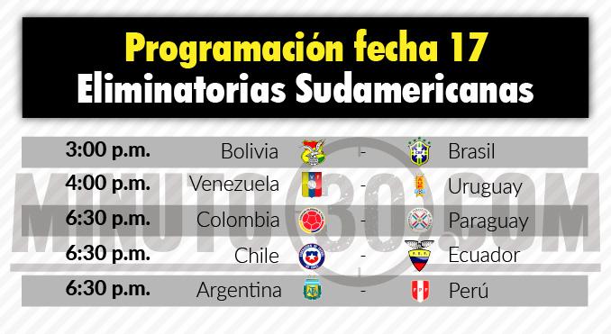 programacion eliminatorias sudamericanas fecha 17
