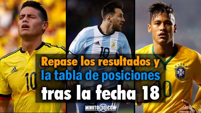 tabla de resultados eliminatorias a sudamerica fecha 18 portada