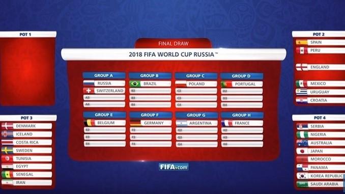 grupo mundial fifa