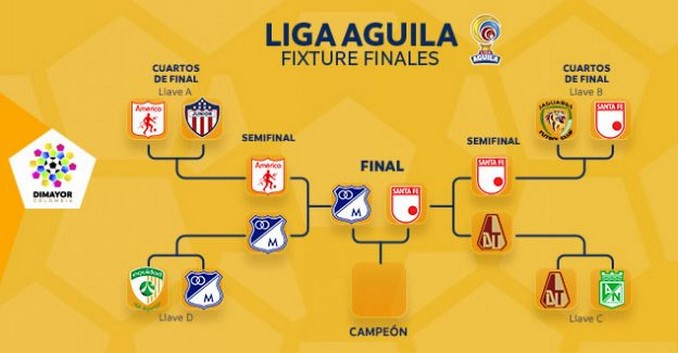 Final Liga Aguila 2