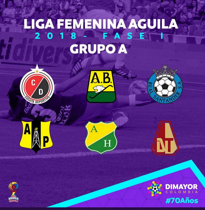 Grupos Liga Femenina 1