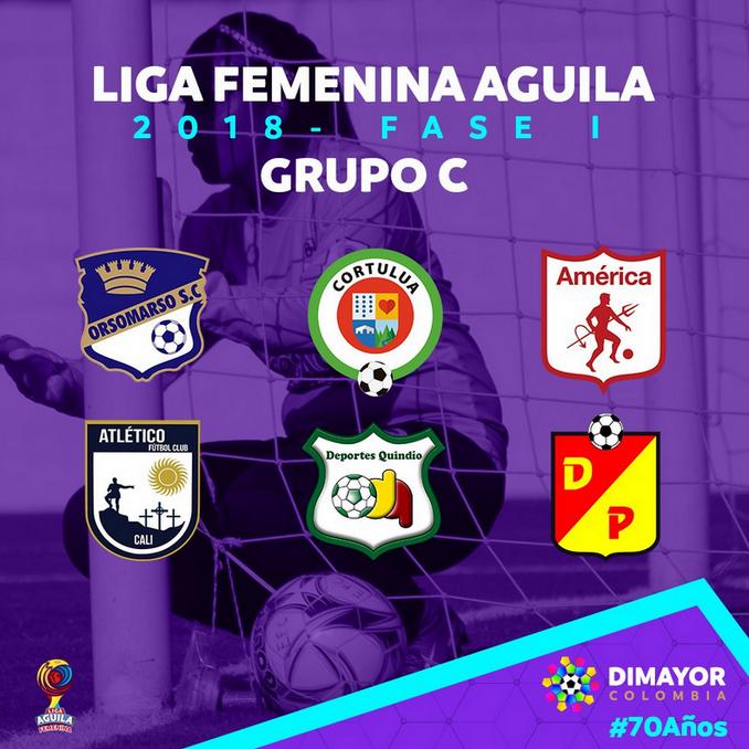 Grupos Liga Femenina 2
