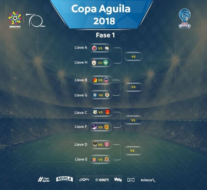 LLaves primera fase Copa Aguila