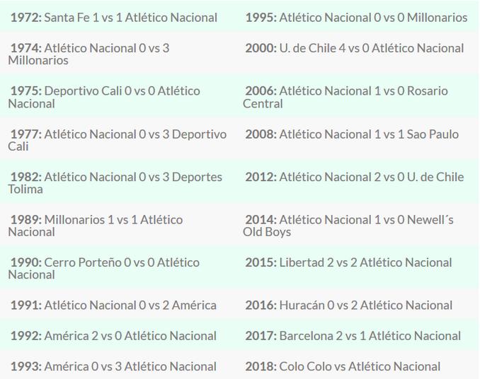 Debut de Nacional en Copa Copiar