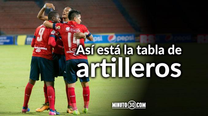 portada tabla de goleadores liga aguila fecha 4