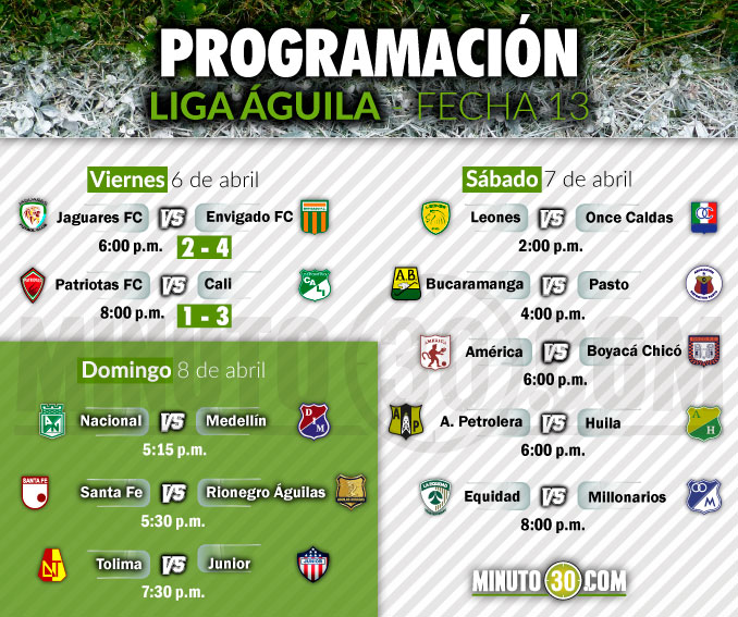 PROGRAMACION LIGA AGUILA FECHA 13 04042018