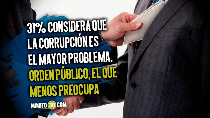 Corrupción, el principal problema que tiene Colombia, según Gallup Poll