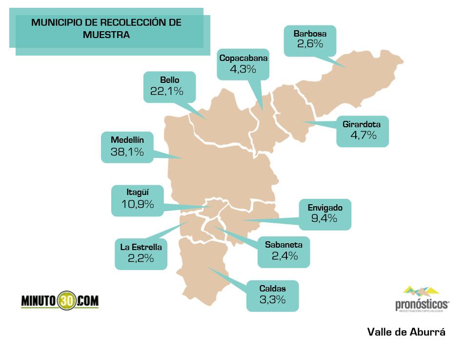 municipios de recolecci%C3%B3n de la muestra