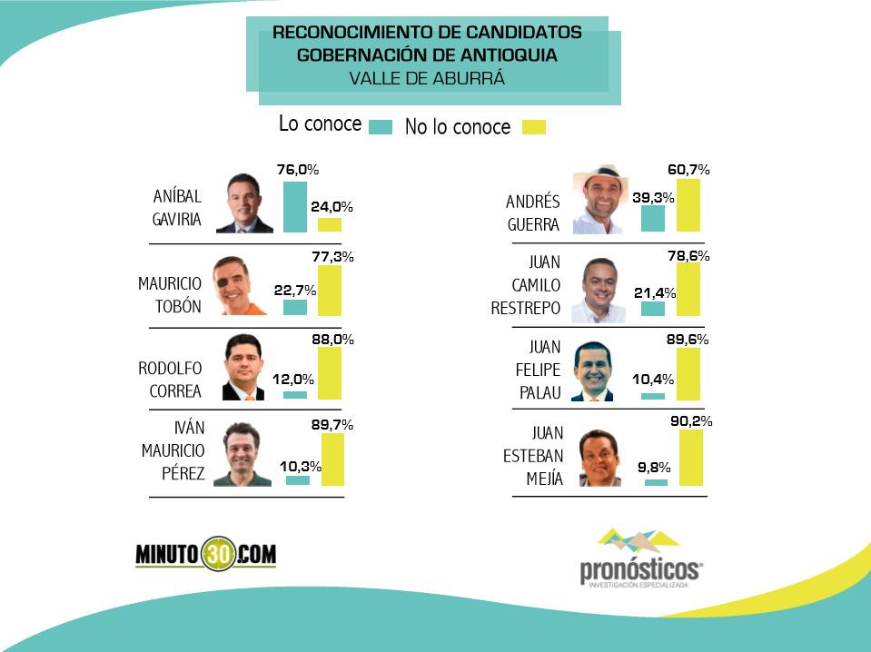 reconocimiento candidatos 2