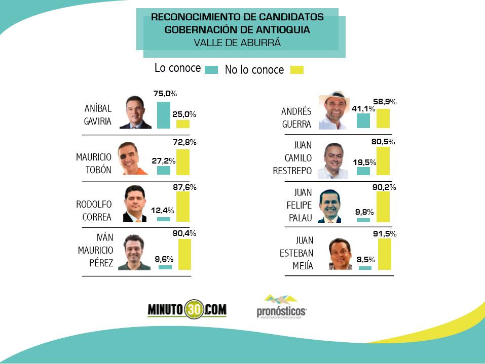 reconocimiento candidatos 4