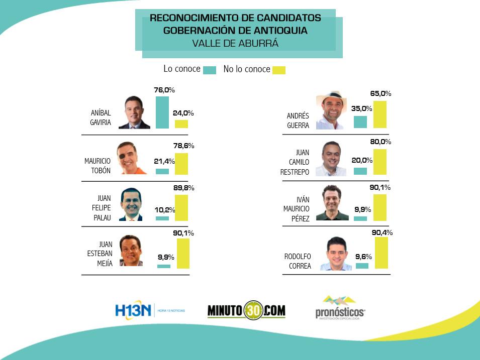 reconocimiento candidatos