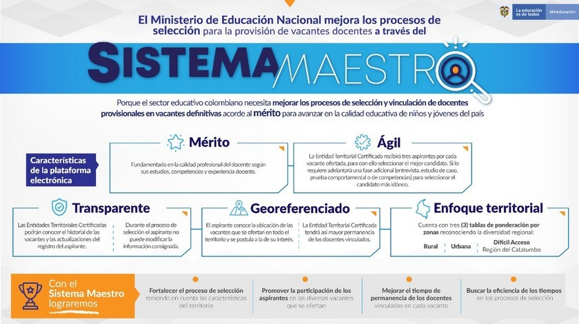 sistema maestro educaci%C3%B3n