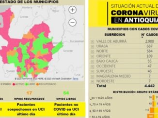 antioquia coronavirus