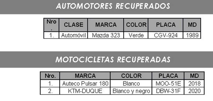 Motocicletas y carro recuperados