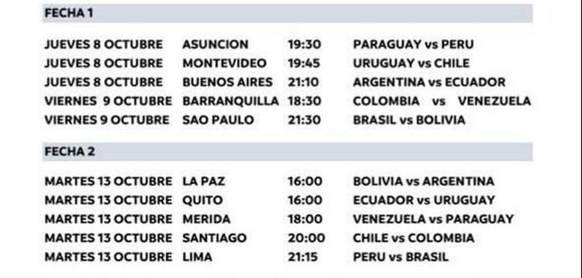 Definidos los horarios para partidos de las Eliminatorias Sudamericanas 1