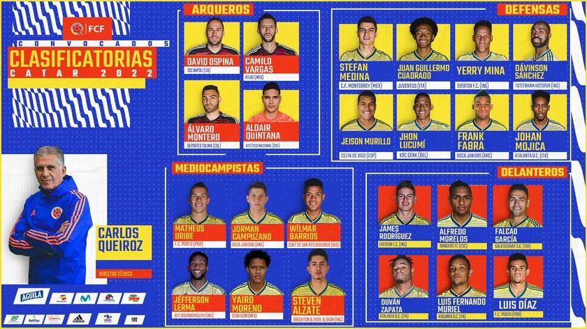 Convocados Seleccion Colombia de Mayores