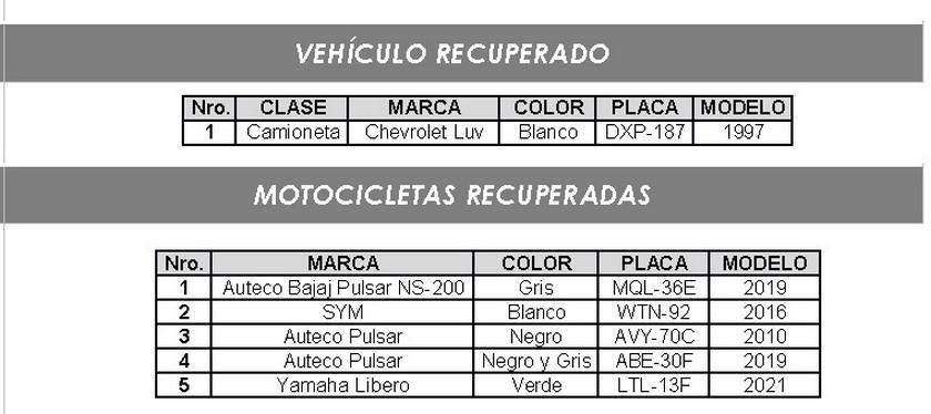 Placas vehículos recuperados