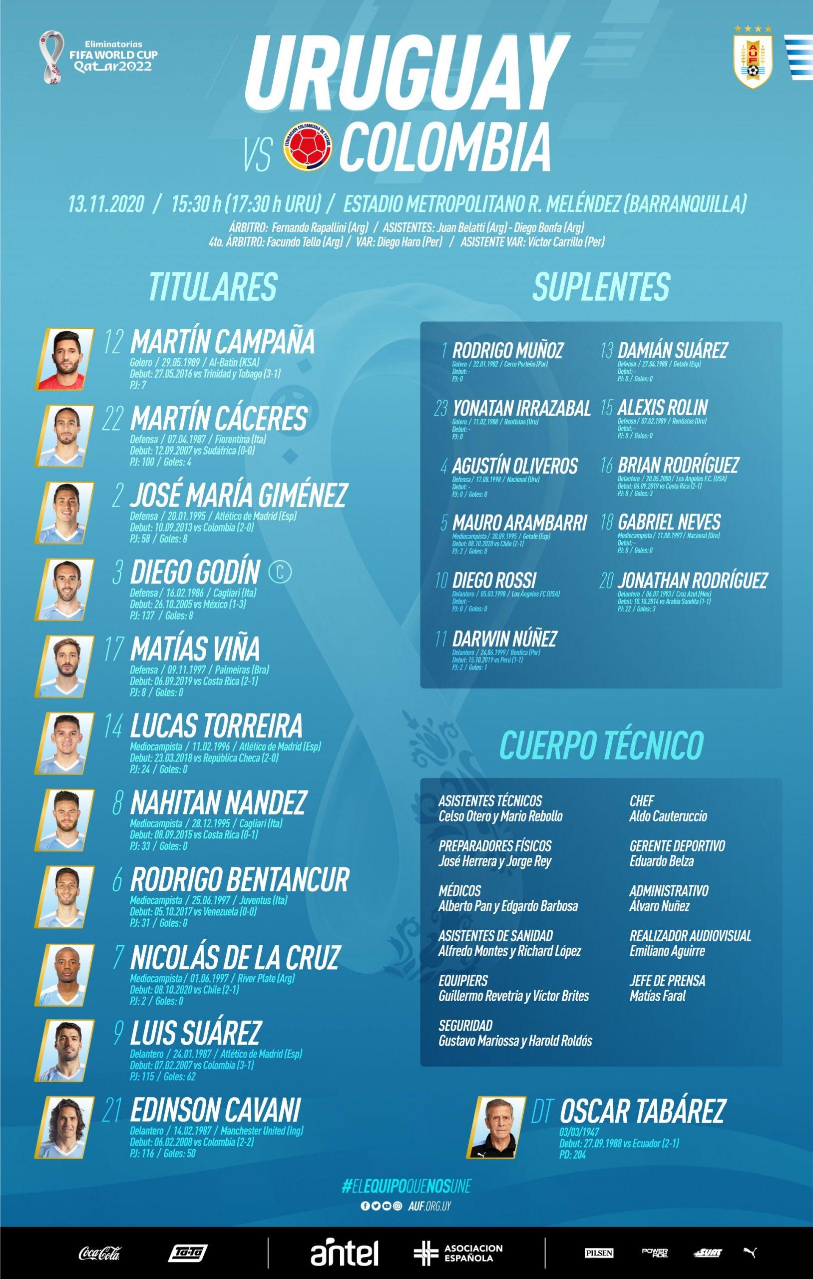 Nominas de Colombia vs Uruguay 2 scaled