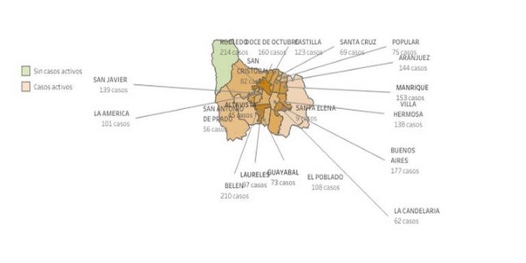 contagiados-Covid-19-Medellín