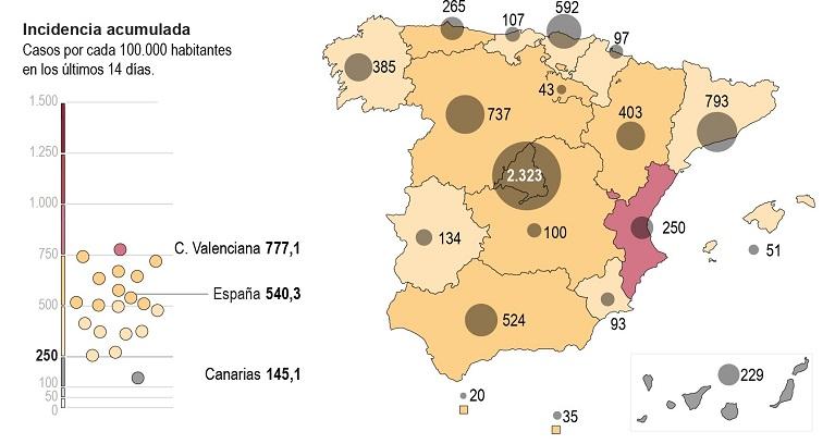 España notifica 17.853 casos y 513 muertos, con el contagio a la baja