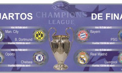 Así quedó el sorteo de Cuartos de final en la Champions