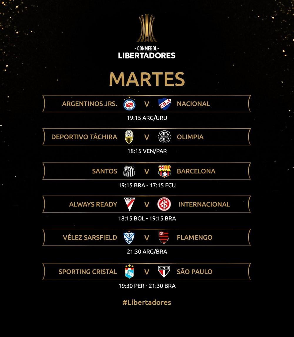 Con seis partidos se abre la fase de grupos de la Copa Libertadores