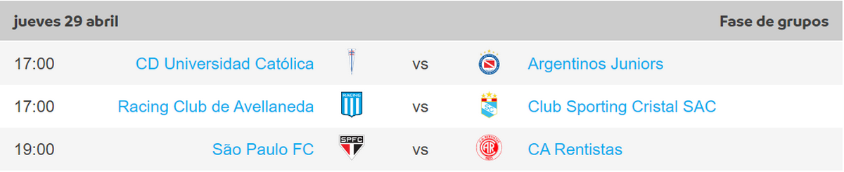 Copa Libertadores programacion para este jueves 29 de abril