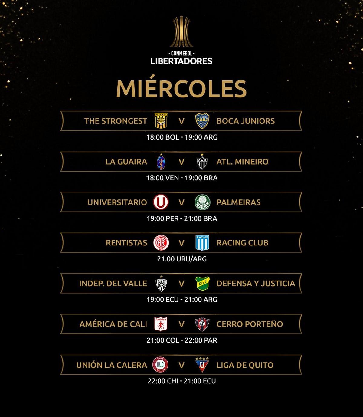 Fase de grupos de la Copa Libertadores se abrio con seis partidos 6