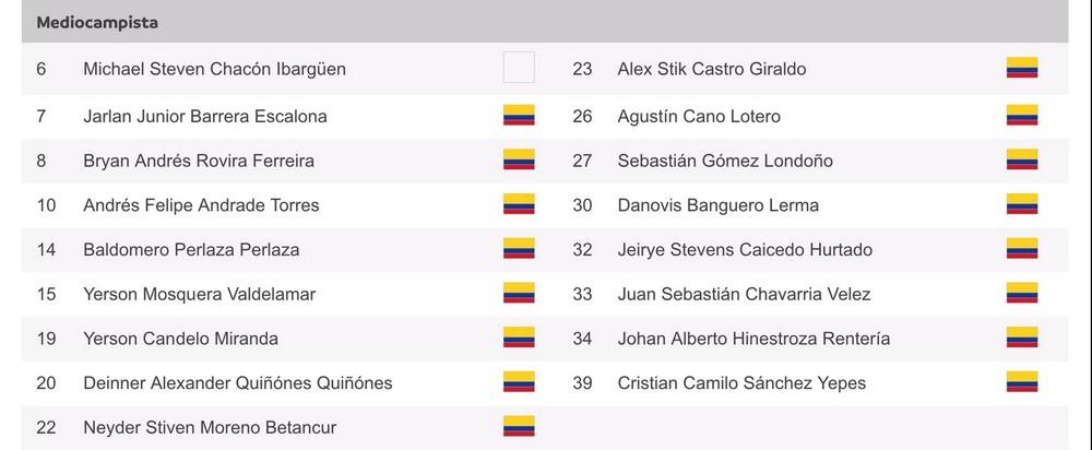 Jugadores incritos de Nacional para Copa Libertadores 1