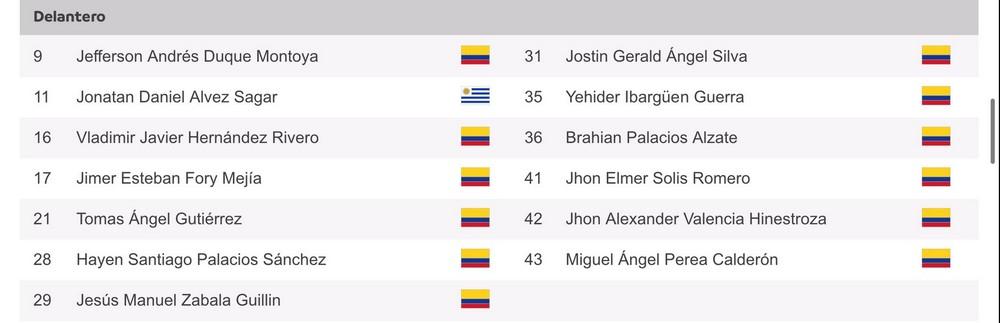Jugadores incritos de Nacional para Copa Libertadores 3