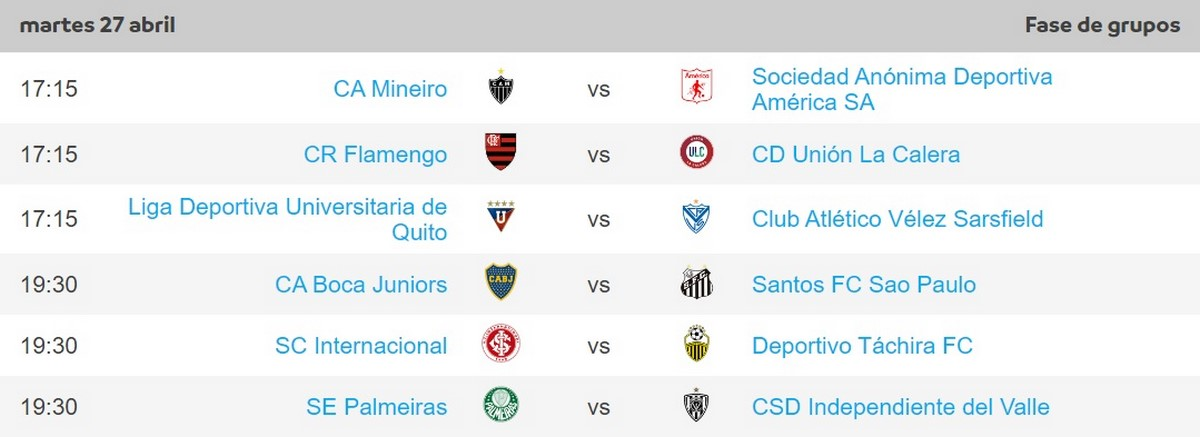 Programacion segunda fecha Copa Libertadores Copiar