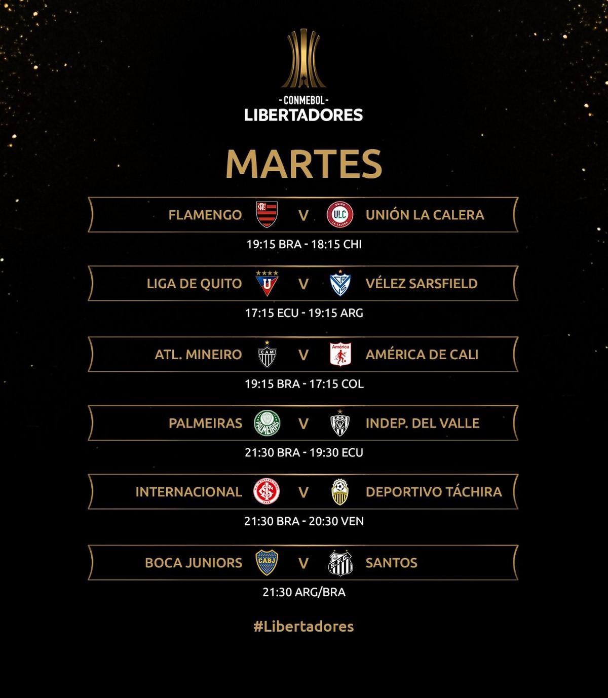 Programacion segunda fecha Copa Libertadores martes 27 Copiar