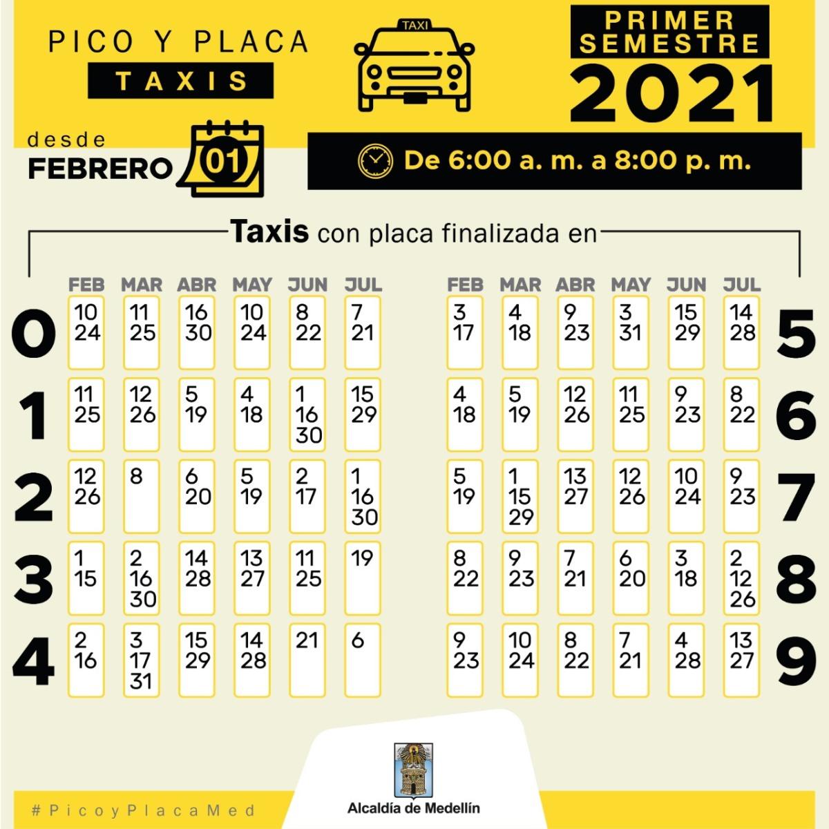 Rotacion pico y placa 2021 I