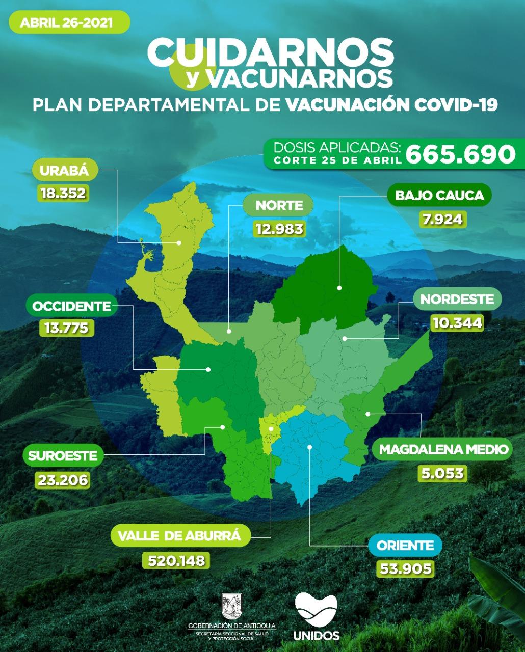 vacunación Antioquia