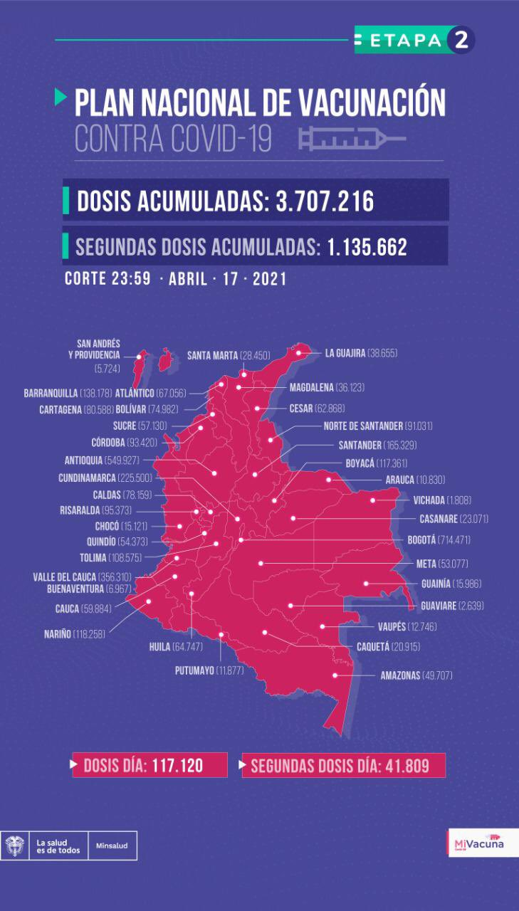 vacunas-Colombia