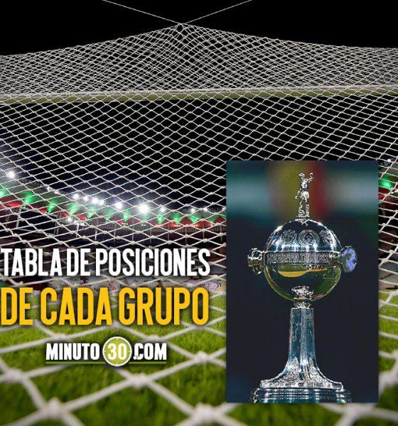 Asi esta va la Copa Libertadores tras el cierre de la fecha 4