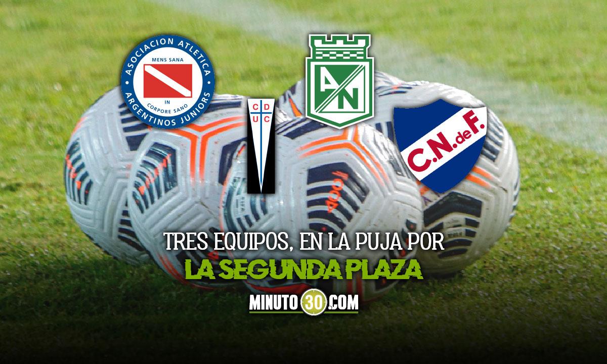 Asi quedo la tabla de posiciones del grupo F de la Copa Libertadores